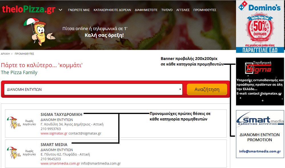 Χώρος προβολής στο site theloPizza.gr ( περιοχή 4 )